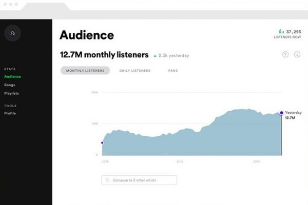 Audience_stats_in_S4A (4)